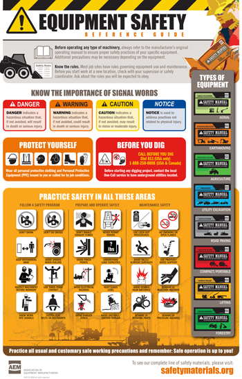 AEM equipment safety poster